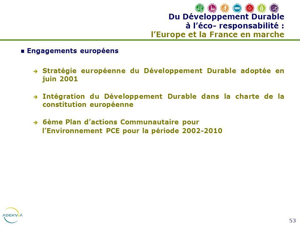 53 Du Développement Durable à léco- responsabilité : lEurope et la France en marche Engagements européens Stratégie européenne du Développement Durabl