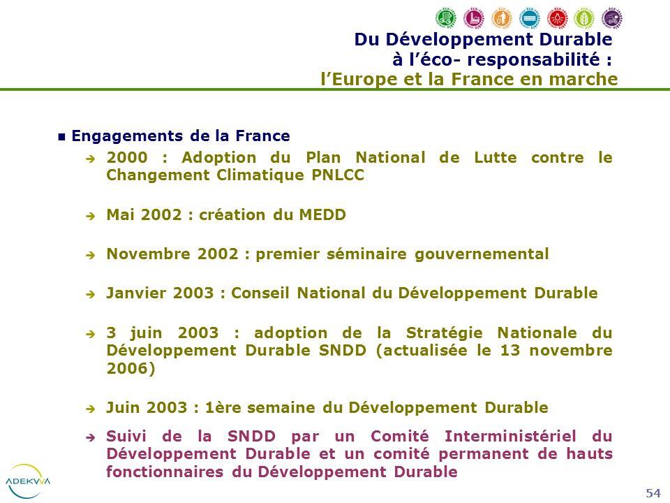 54 Du Développement Durable à léco- responsabilité : lEurope et la France en marche Engagements de la France 2000 : Adoption du Plan National de Lutte