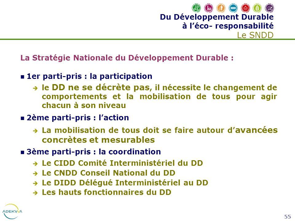 55 Du Développement Durable à léco- responsabilité Le SNDD La Stratégie Nationale du Développement Durable : 1er parti-pris : la participation le DD n
