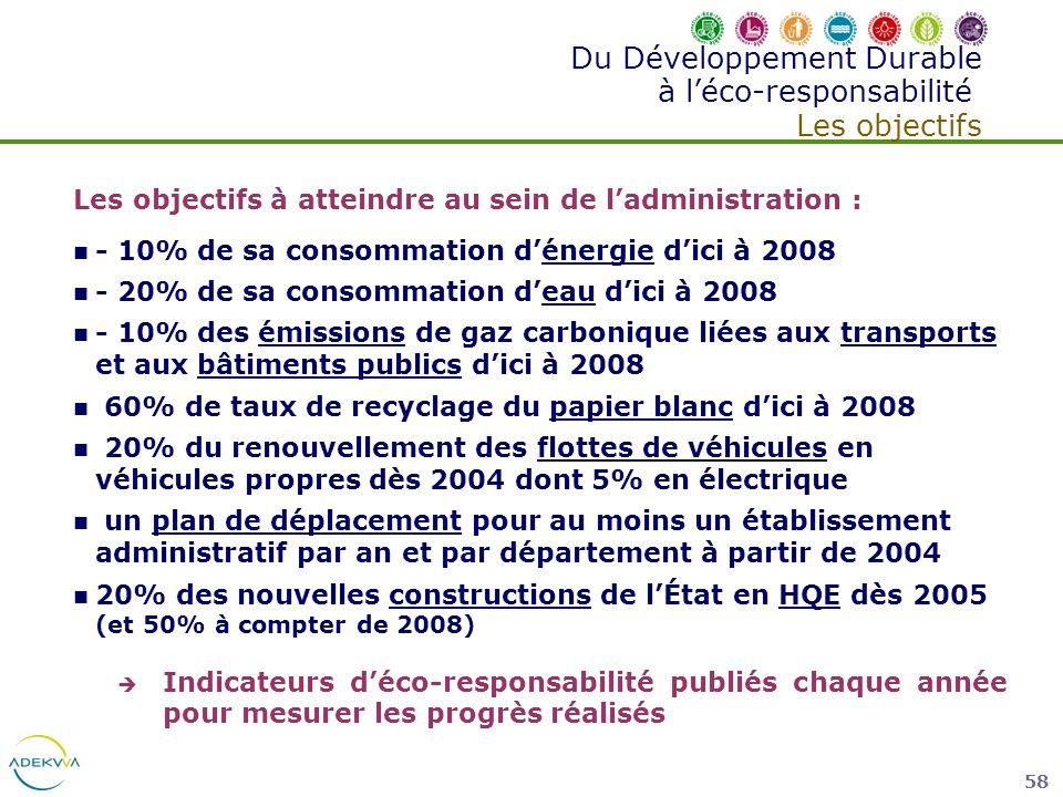 58 Du Développement Durable à léco-responsabilité Les objectifs Les objectifs à atteindre au sein de ladministration : - 10% de sa consommation dénerg