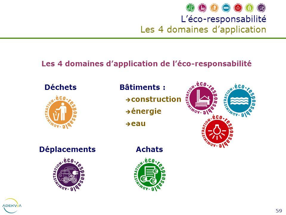 59 Léco-responsabilité Les 4 domaines dapplication Les 4 domaines dapplication de léco-responsabilité DéchetsBâtiments : construction énergie eau Dépl