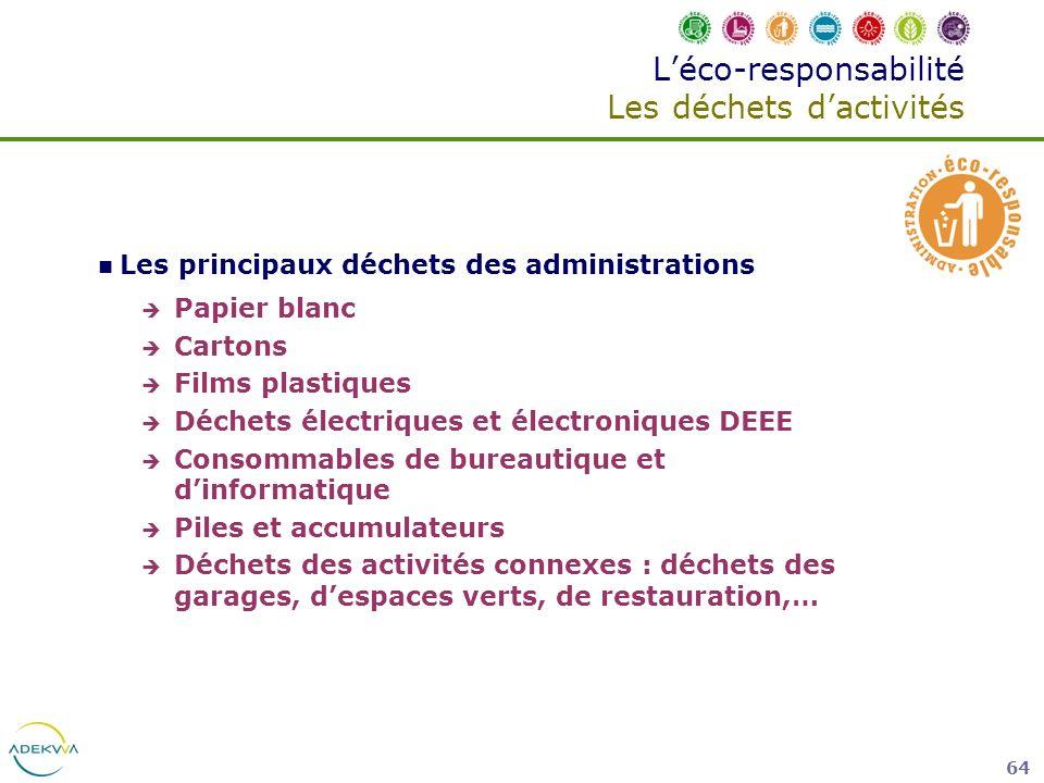 64 Léco-responsabilité Les déchets dactivités Les principaux déchets des administrations Papier blanc Cartons Films plastiques Déchets électriques et