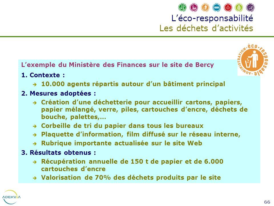66 Léco-responsabilité Les déchets dactivités Lexemple du Ministère des Finances sur le site de Bercy 1. Contexte : 10.000 agents répartis autour dun