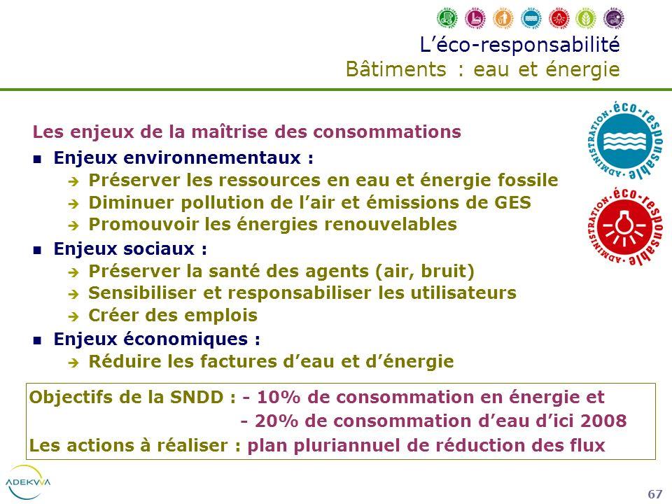 67 Léco-responsabilité Bâtiments : eau et énergie Les enjeux de la maîtrise des consommations Enjeux environnementaux : Préserver les ressources en ea