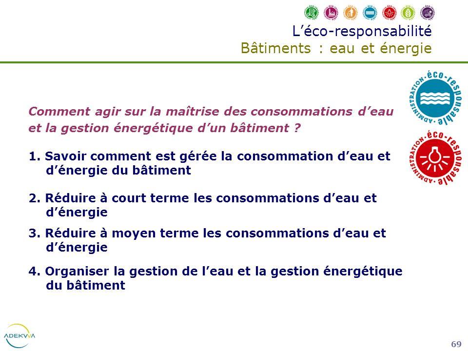 69 Léco-responsabilité Bâtiments : eau et énergie Comment agir sur la maîtrise des consommations deau et la gestion énergétique dun bâtiment ? 1. Savo