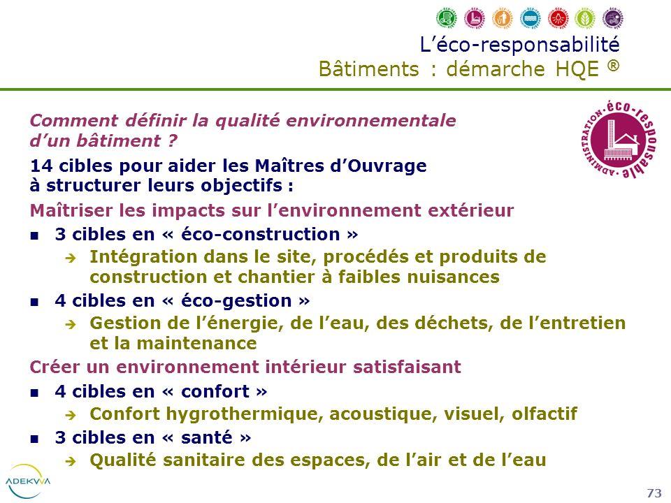 73 Léco-responsabilité Bâtiments : démarche HQE ® Comment définir la qualité environnementale dun bâtiment ? 14 cibles pour aider les Maîtres dOuvrage