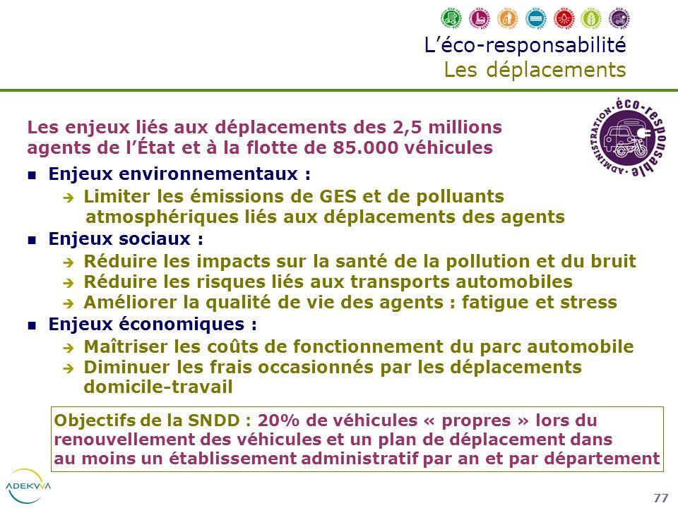 77 Léco-responsabilité Les déplacements Les enjeux liés aux déplacements des 2,5 millions agents de lÉtat et à la flotte de 85.000 véhicules Enjeux en