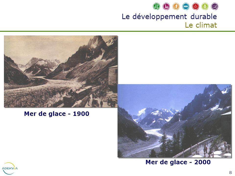 8 Le développement durable Le climat Mer de glace - 1900 Mer de glace - 2000 Mer de glace - 1900