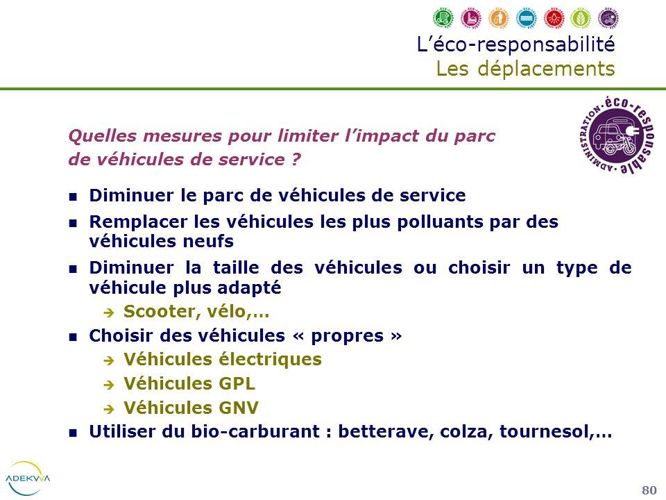 80 Quelles mesures pour limiter limpact du parc de véhicules de service ? Diminuer le parc de véhicules de service Remplacer les véhicules les plus po