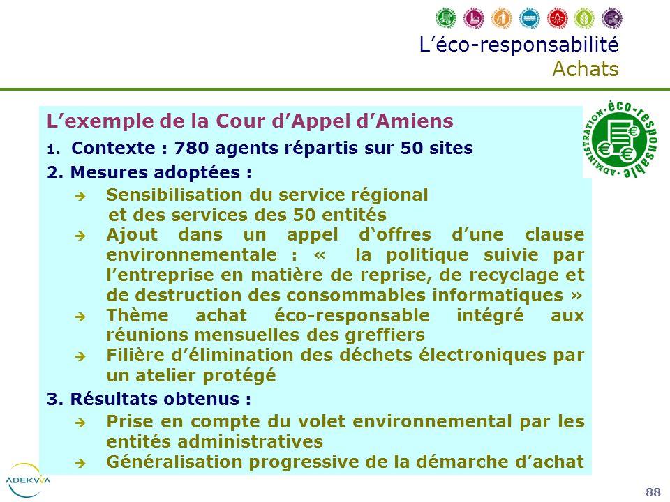 88 Lexemple de la Cour dAppel dAmiens 1. Contexte : 780 agents répartis sur 50 sites 2. Mesures adoptées : Sensibilisation du service régional et des