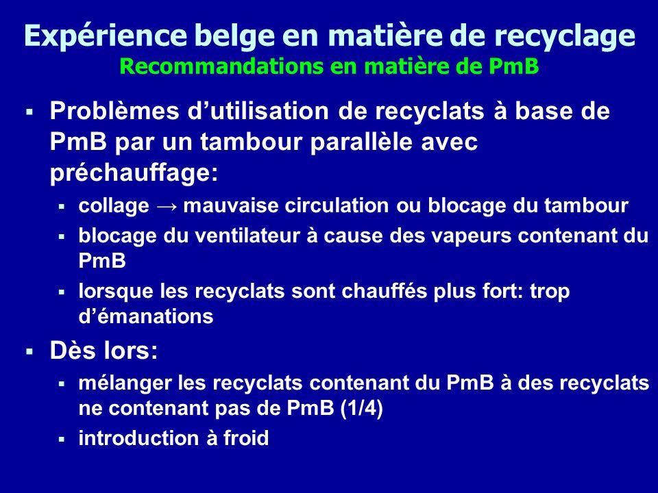 Expérience belge en matière de recyclage Recommandations en matière de PmB Problèmes dutilisation de recyclats à base de PmB par un tambour parallèle