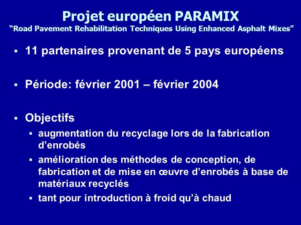Projet européen PARAMIX Road Pavement Rehabilitation Techniques Using Enhanced Asphalt Mixes 11 partenaires provenant de 5 pays européens Période: fév