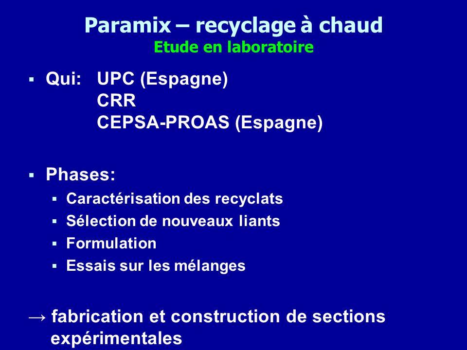 Paramix – recyclage à chaud Etude en laboratoire Qui:UPC (Espagne) CRR CEPSA-PROAS (Espagne) Phases: Caractérisation des recyclats Sélection de nouvea