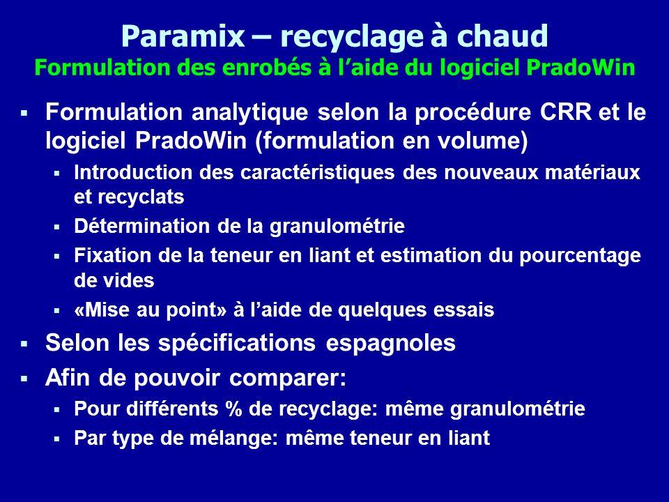 Paramix – recyclage à chaud Formulation des enrobés à laide du logiciel PradoWin Formulation analytique selon la procédure CRR et le logiciel PradoWin