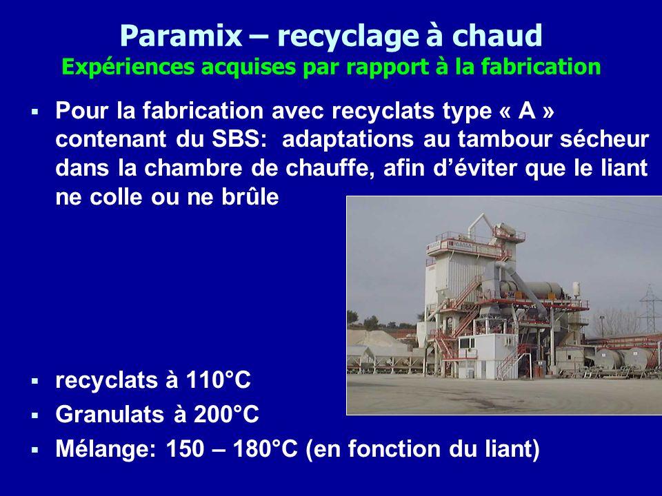 Paramix – recyclage à chaud Expériences acquises par rapport à la fabrication Pour la fabrication avec recyclats type « A » contenant du SBS: adaptati