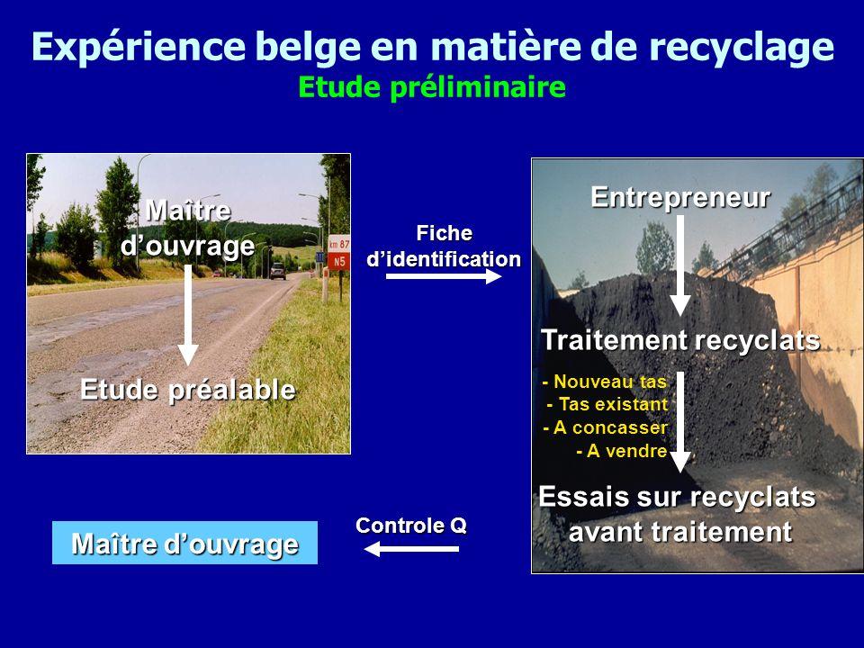 Expérience belge en matière de recyclage Etude préalable effectuée par le maître douvrage Etude de laspect visuel et de la structure, afin de définir des sections homogènes Etude de la composition et de la qualité (1 carotte par 1000 m 2, avec min.