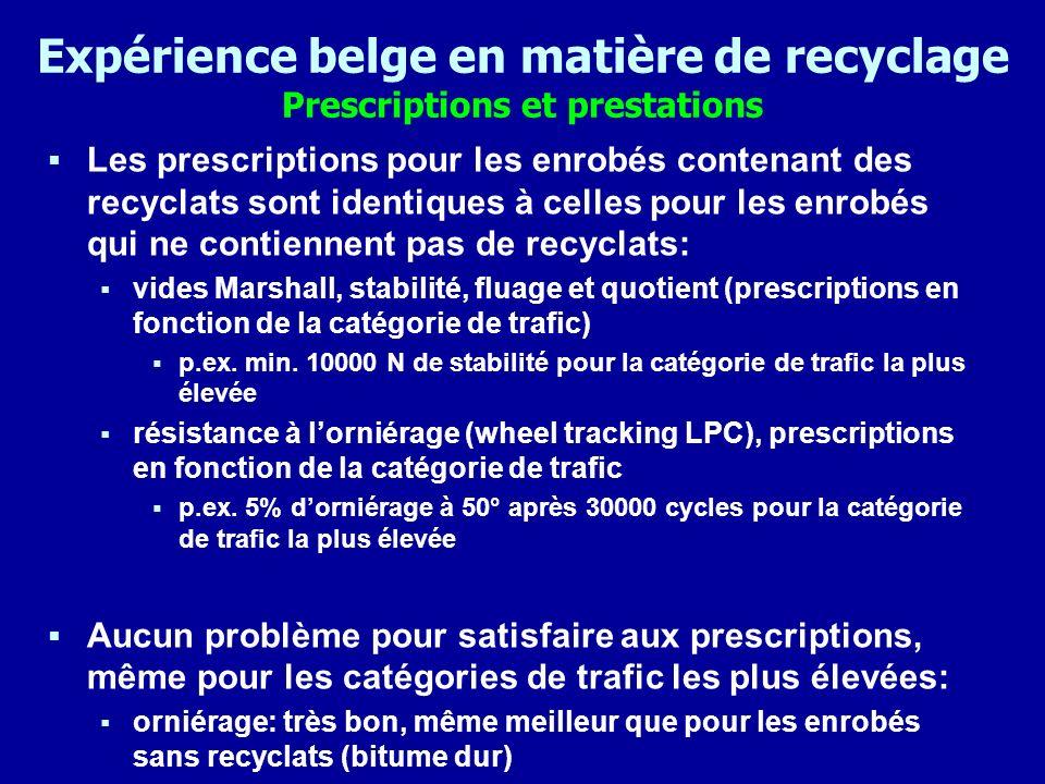Expérience belge en matière de recyclage Influence sur les performances Après plus de 8 ans dexpérience en Belgique avec 40% de recyclage dans les couches inférieures: pas dinconvénients particuliers Récemment: avec un taux de recyclage élevé (40 %), quelques problèmes darrachement si les couches inférieures servent temporairement (en hiver) de couche dusure Problèmes dadhésivité?