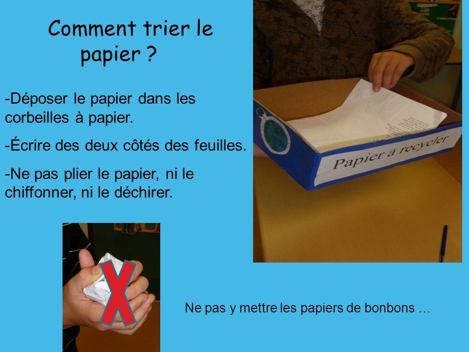 Quand la corbeille à papier est pleine, un élève va la vider au CDI dans les bacs qui se trouvent à lentrée.