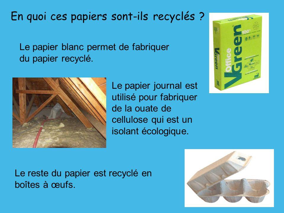 Trier cest préserver lenvironnement et être solidaire … Avec 100 tonnes de vieux papiers, on fait 90 tonnes de papier recyclé.