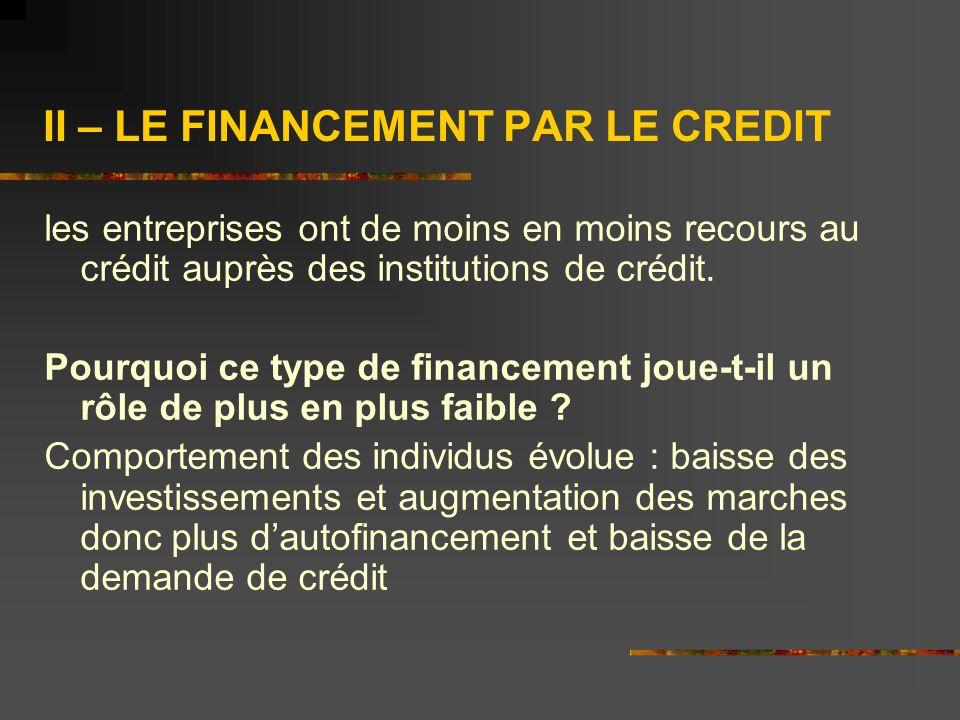 II – LE FINANCEMENT PAR LE CREDIT les entreprises ont de moins en moins recours au crédit auprès des institutions de crédit.
