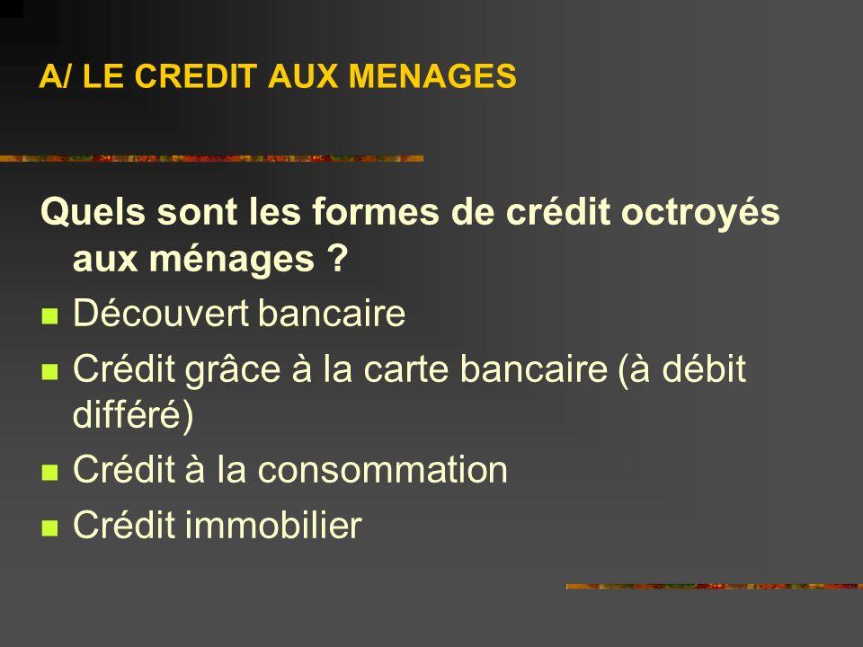 A/ LE CREDIT AUX MENAGES Quels sont les formes de crédit octroyés aux ménages .