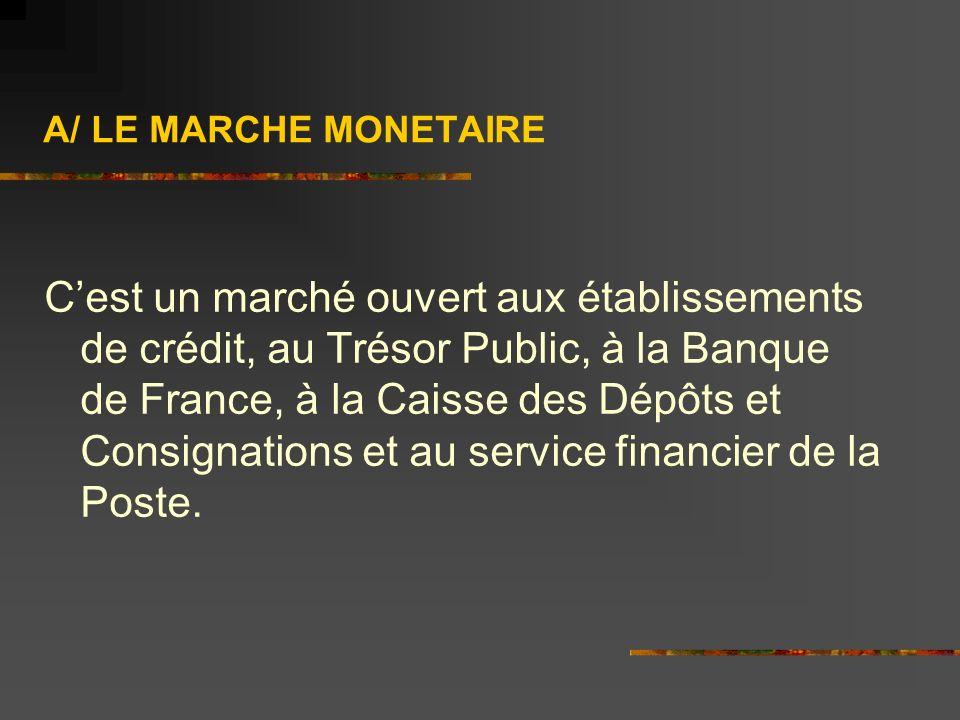 A/ LE MARCHE MONETAIRE Cest un marché ouvert aux établissements de crédit, au Trésor Public, à la Banque de France, à la Caisse des Dépôts et Consignations et au service financier de la Poste.