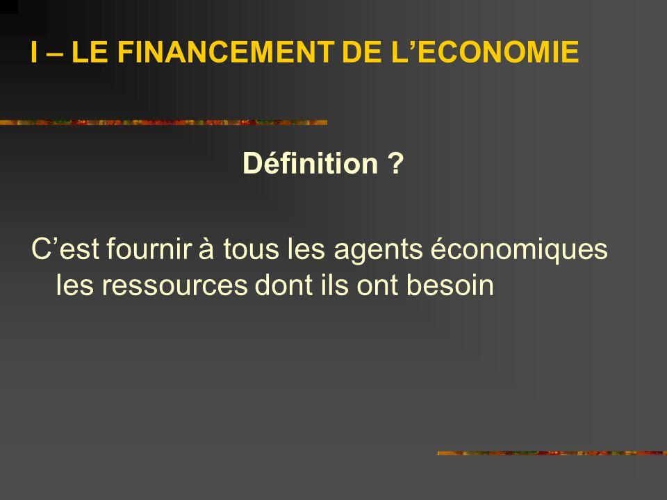 I – LE FINANCEMENT DE LECONOMIE Définition .