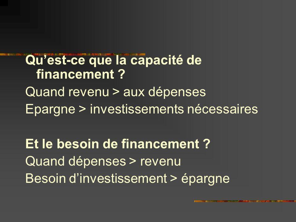 A/ LES 2 CIRCUITS DE FINANCEMENT Quest-ce que la finance directe .