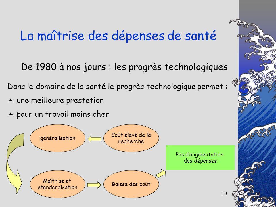 13 De 1980 à nos jours : les progrès technologiques La maîtrise des dépenses de santé Dans le domaine de la santé le progrès technologique permet : un