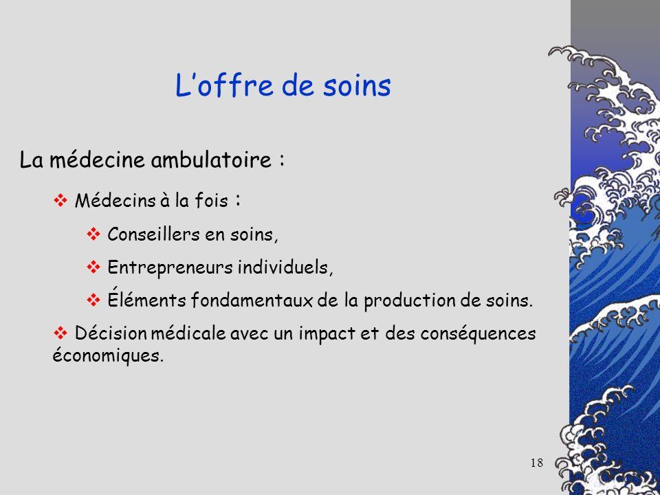 18 La médecine ambulatoire : Médecins à la fois : Conseillers en soins, Entrepreneurs individuels, Éléments fondamentaux de la production de soins. Dé