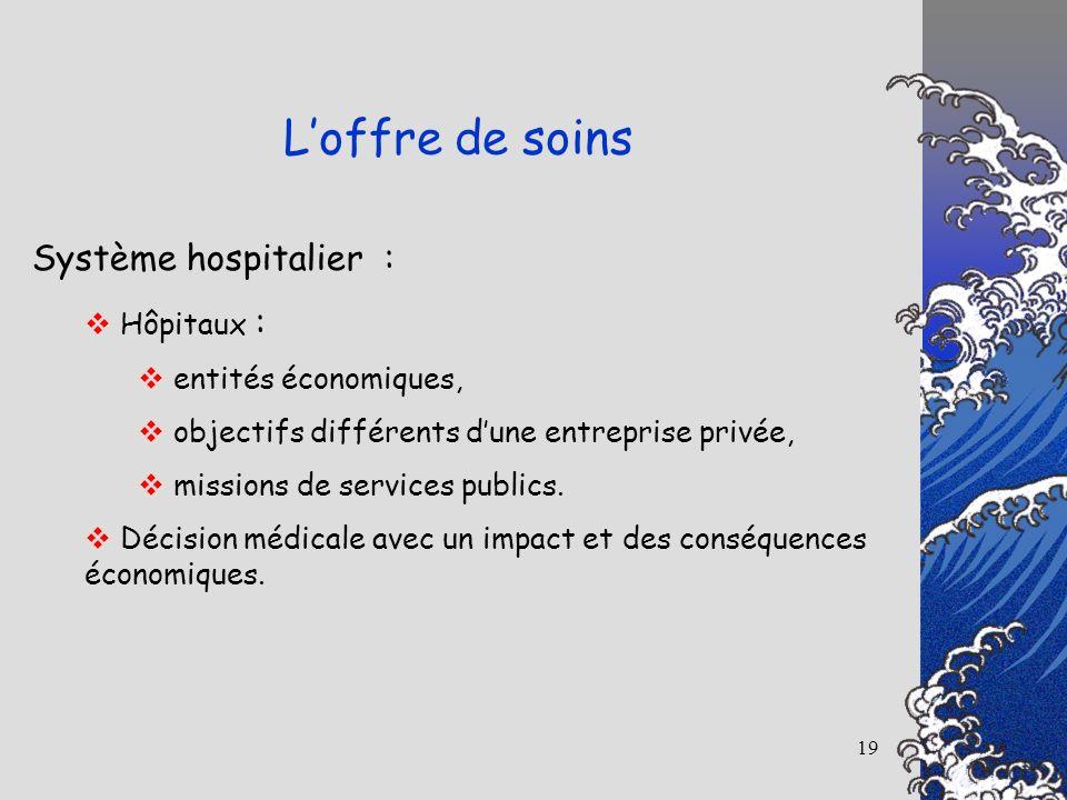 19 Système hospitalier : Hôpitaux : entités économiques, objectifs différents dune entreprise privée, missions de services publics. Décision médicale