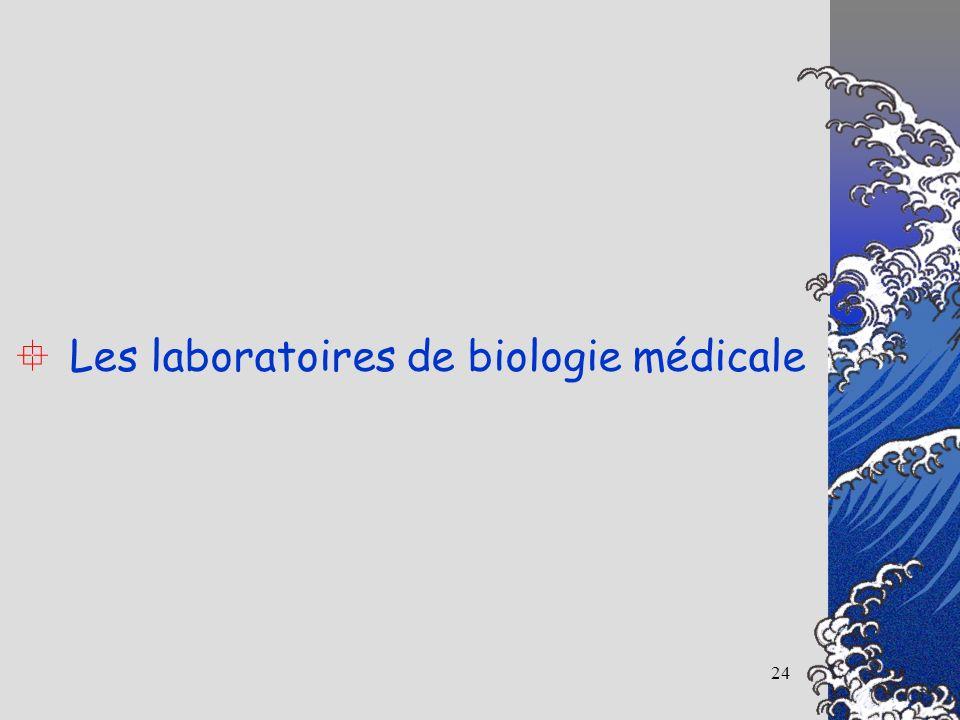 24 Les laboratoires de biologie médicale