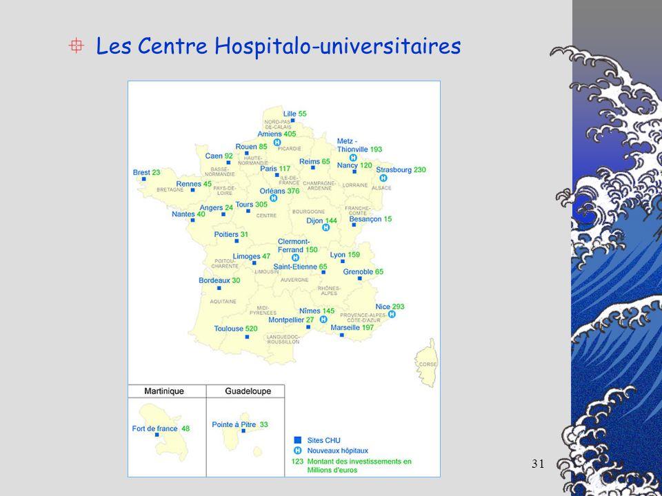 31 Les Centre Hospitalo-universitaires