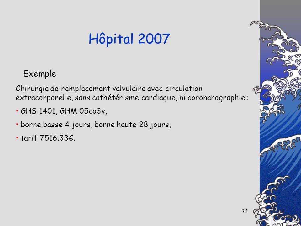 35 Hôpital 2007 Exemple Chirurgie de remplacement valvulaire avec circulation extracorporelle, sans cathétérisme cardiaque, ni coronarographie : GHS 1