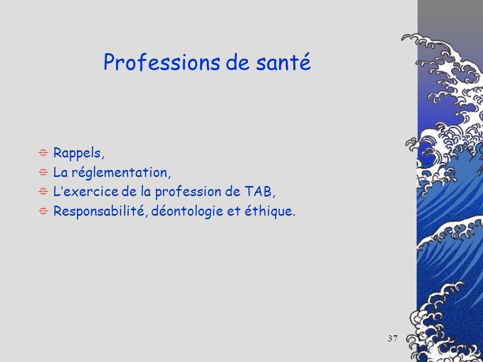 37 Rappels, La réglementation, Lexercice de la profession de TAB, Responsabilité, déontologie et éthique. Professions de santé
