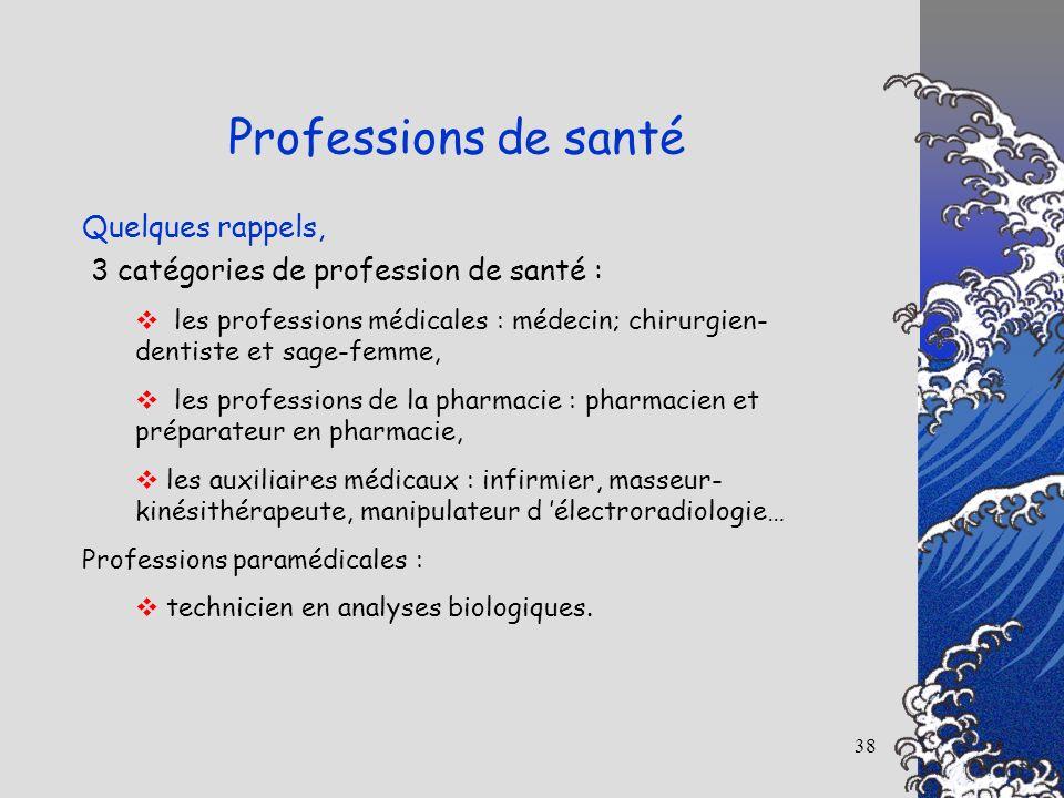 38 Quelques rappels, 3 catégories de profession de santé : les professions médicales : médecin; chirurgien- dentiste et sage-femme, les professions de