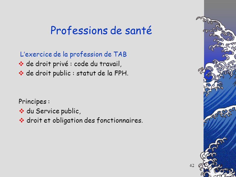 42 Lexercice de la profession de TAB de droit privé : code du travail, de droit public : statut de la FPH. Professions de santé Principes : du Service