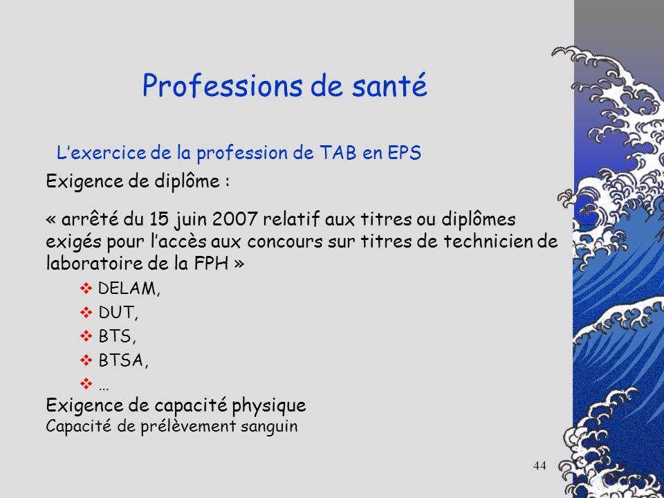 44 Lexercice de la profession de TAB en EPS Professions de santé Exigence de diplôme : « arrêté du 15 juin 2007 relatif aux titres ou diplômes exigés