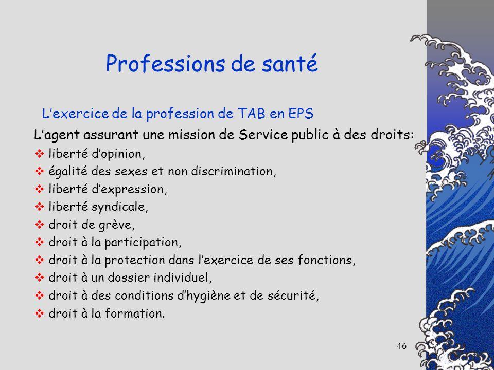 46 Lexercice de la profession de TAB en EPS Professions de santé Lagent assurant une mission de Service public à des droits: liberté dopinion, égalité