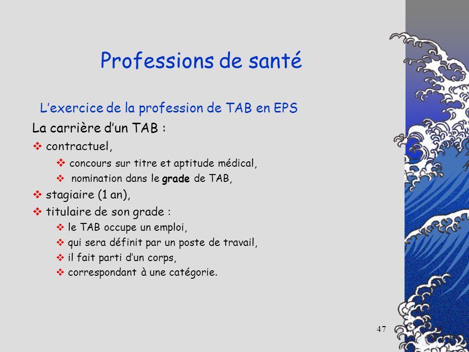 47 Lexercice de la profession de TAB en EPS Professions de santé La carrière dun TAB : contractuel, concours sur titre et aptitude médical, nomination