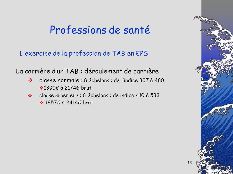 48 Lexercice de la profession de TAB en EPS Professions de santé La carrière dun TAB : déroulement de carrière classe normale : 8 échelons : de lindic