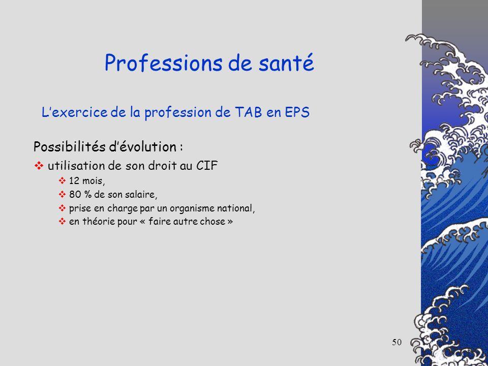 50 Lexercice de la profession de TAB en EPS Professions de santé Possibilités dévolution : utilisation de son droit au CIF 12 mois, 80 % de son salair