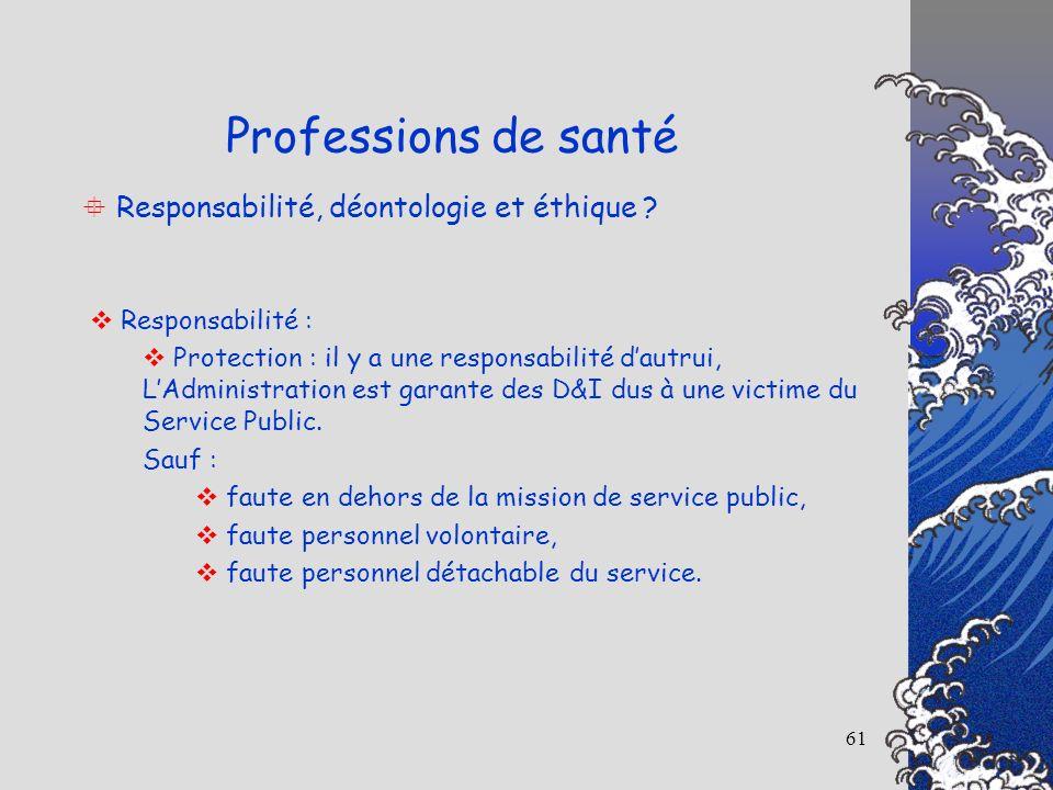 61 Responsabilité, déontologie et éthique ? Professions de santé Responsabilité : Protection : il y a une responsabilité dautrui, LAdministration est
