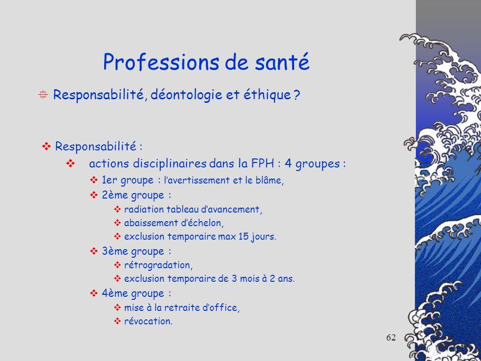 62 Responsabilité, déontologie et éthique ? Professions de santé Responsabilité : actions disciplinaires dans la FPH : 4 groupes : 1er groupe : lavert
