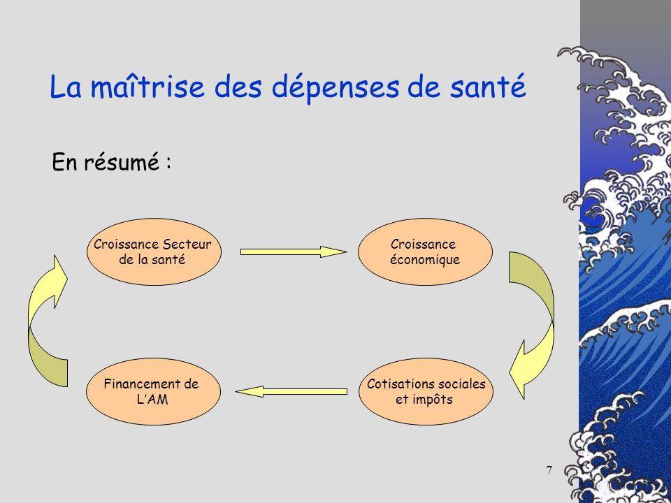 28 Les laboratoires de biologie médicale privée Densité régionale des pharmaciens biologistes : Public/privé
