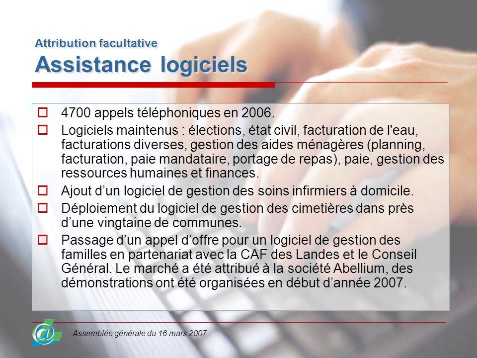 Assemblée générale du 16 mars 2007 Attribution facultative Assistance logiciels 4700 appels téléphoniques en 2006. Logiciels maintenus : élections, ét