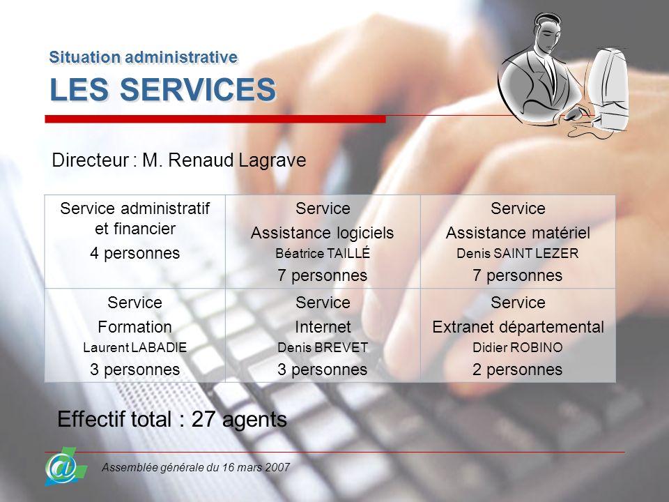 Assemblée générale du 16 mars 2007 Situation administrative LES SERVICES Service administratif et financier 4 personnes Service Assistance logiciels B