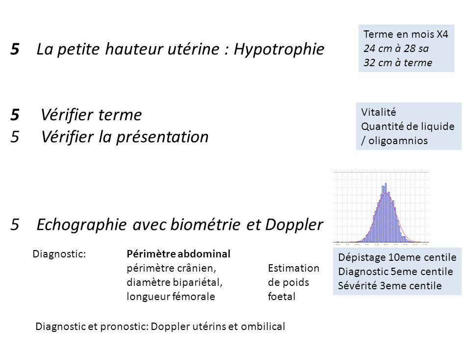 5 La petite hauteur utérine : Hypotrophie 5 Vérifier terme 5 Vérifier la présentation 5 Echographie avec biométrie et Doppler Terme en mois X4 24 cm à
