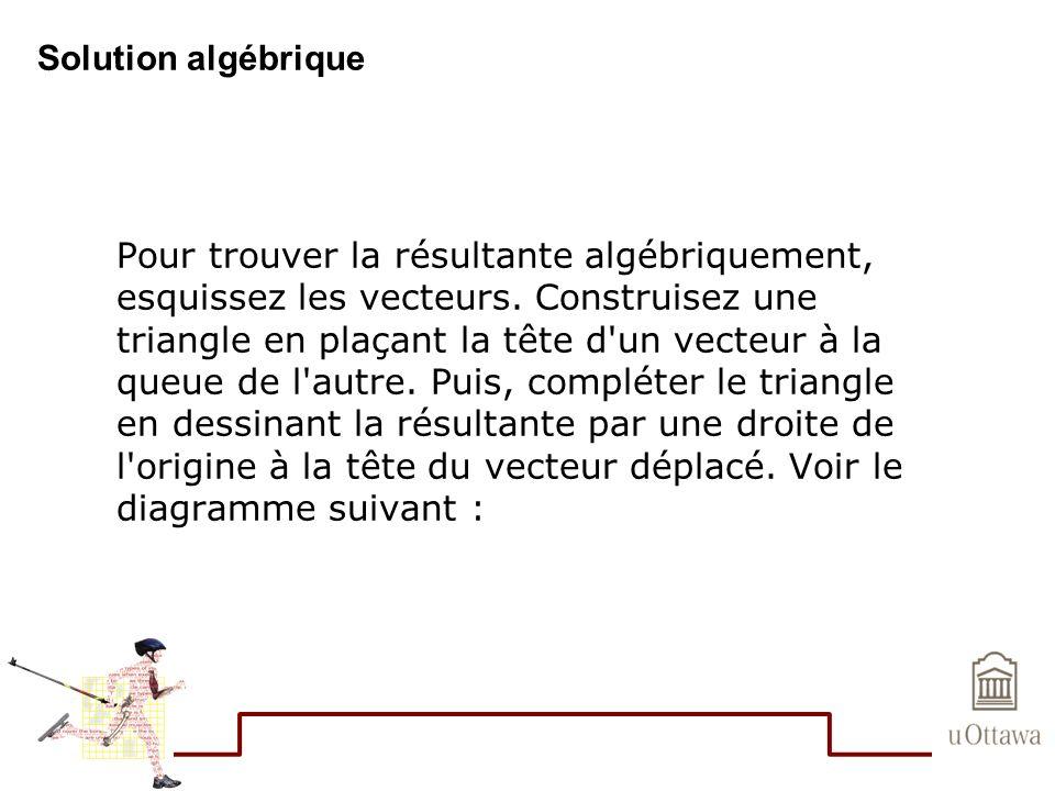 Solution algébrique Pour trouver la résultante algébriquement, esquissez les vecteurs. Construisez une triangle en plaçant la tête d'un vecteur à la q