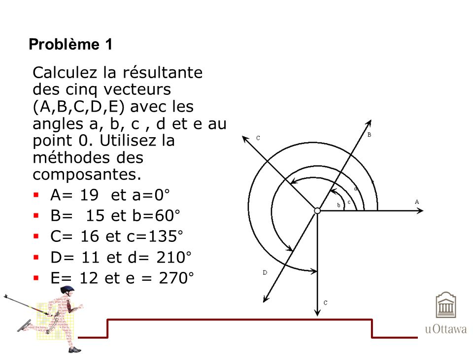 Problème 1 Calculez la résultante des cinq vecteurs (A,B,C,D,E) avec les angles a, b, c, d et e au point 0. Utilisez la méthodes des composantes. A= 1
